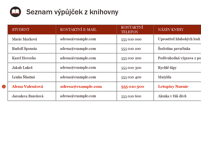 Seznam výpůjček z knihovny