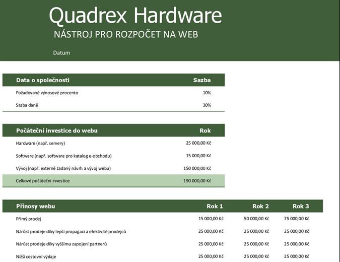 Rozpočet webu