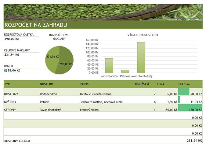 Rozpočet pro úpravu zahrady