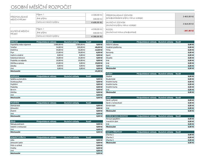 Osobní měsíční rozpočet