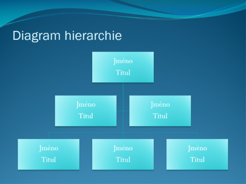 Diagram hierarchie