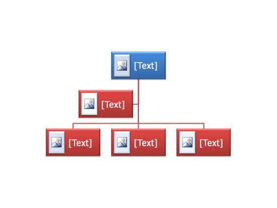 Obrázek SmartArt jako obrázkový organizační diagram