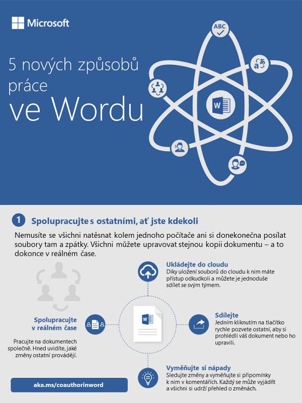 5 nových způsobů práce ve Wordu