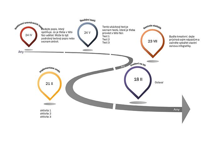 Časová osa – infografika