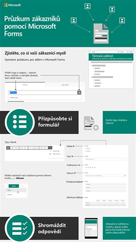 Průzkum zákazníků pomocí Microsoft Forms