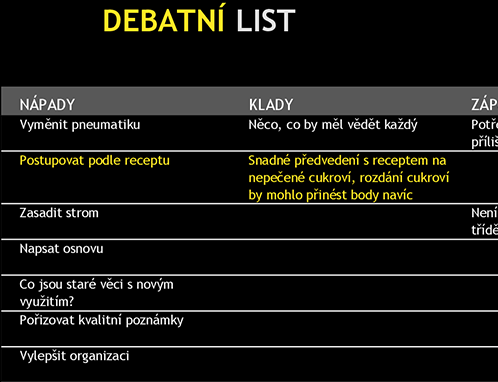 List debaty