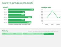 Ceník produktů