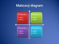 Maticový diagram