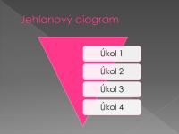 Jehlanový diagram