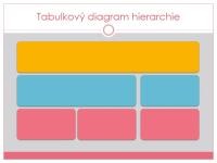 Tabulkový diagram hierarchie