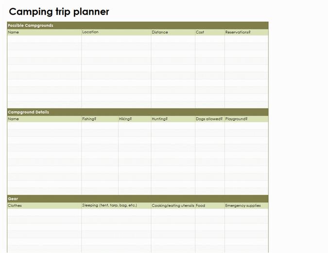 Planlægning af campingudflugt