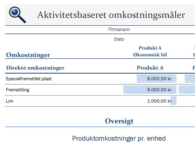 Aktivitetsbaseret omkostningsmåler