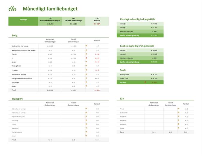 Familiebudgetplanlægger