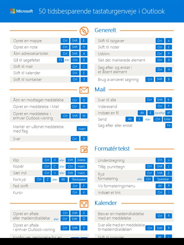 50 tidsbesparende tastaturgenveje i Outlook