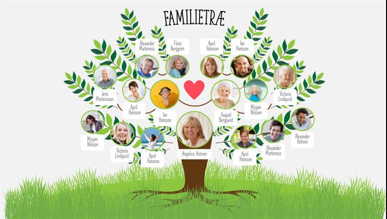 Familietræ