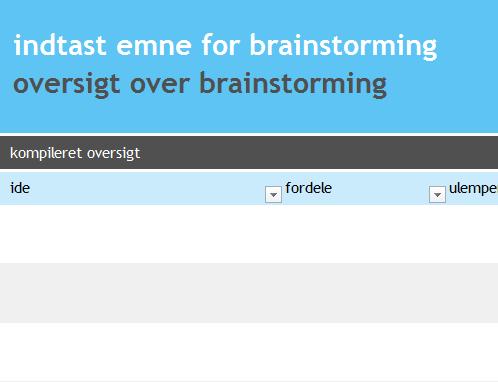 Brainstorming-samarbejde