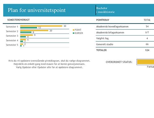 Plan for universitetskredit