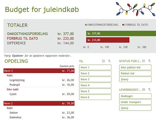 Budget for juleindkøb