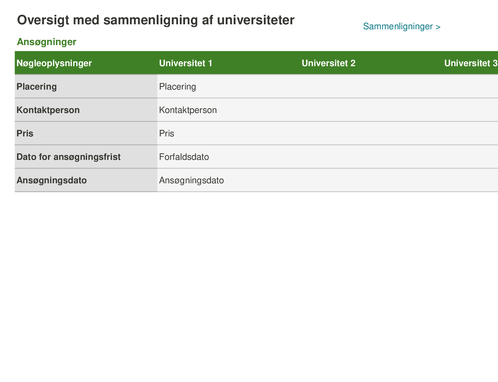 Sammenligning af universiteter