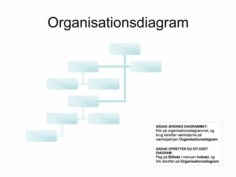 Komplekst organisationsdiagram