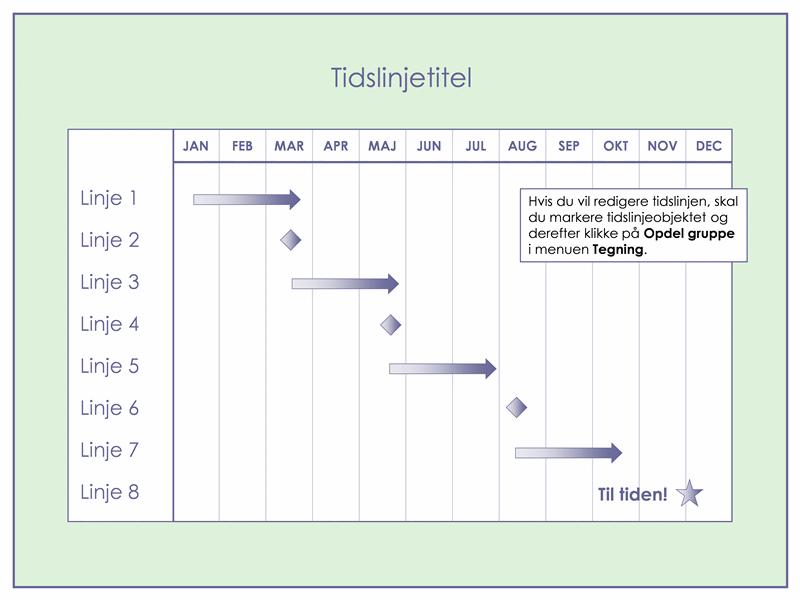 Tidslinje for 3-måneders projekt i flere niveauer