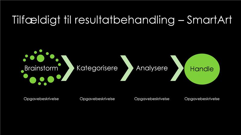 Tilfældigt til resultat-proces SmartArt-slide (grøn på sort), widescreen