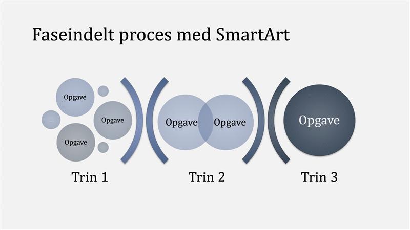 Faseinddelt SmartArt-proces (lys-/mørkeblå), widescreen