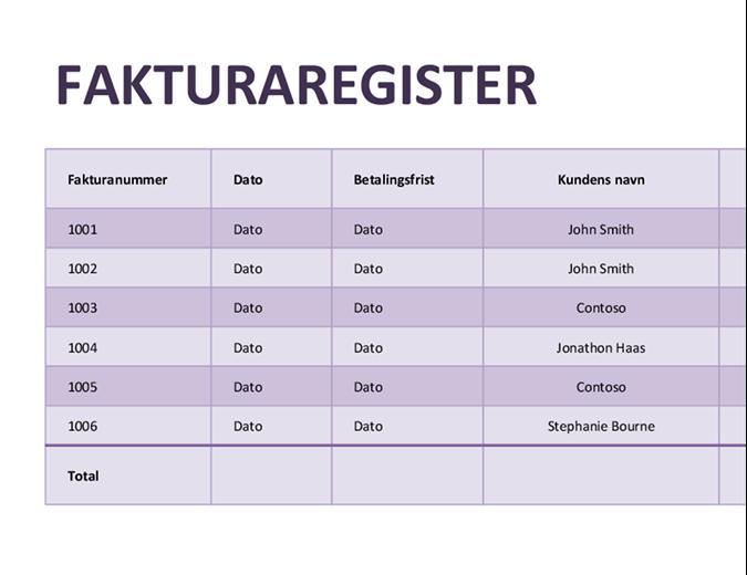 Register over fakturaer