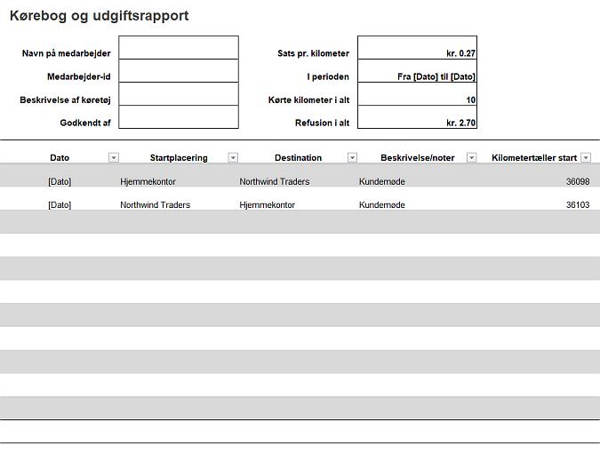 Kørebog og udgiftsrapport