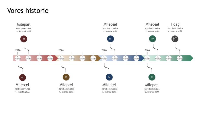 tidslinje & milepæl virksomhedens historie infografisk