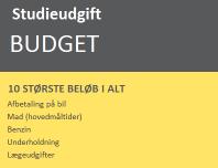 Studiebudgetskabelon