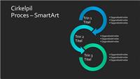 Cirkelpilproces SmartArt-slide (blå-grøn på sort), widescreen