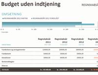 Budget for velgørenhed med indsamling