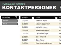Liste over kundens kontakter