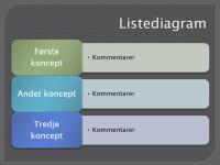 Listediagram