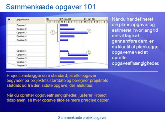 Kursuspræsentation: Project 2007 – Sammenkæde projektopgaver