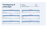 Planlægning af feriebudget
