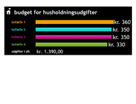 Budget for husholdningsudgifter