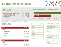 Budget for ferieindkøb
