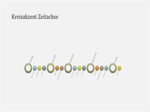 Ereigniszeitachsen-Diagrammfolie (Breitbild)
