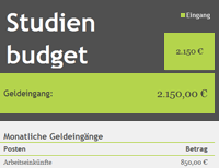 Studienbudget