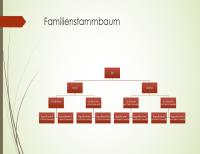 """Organigramm """"Familienstammbaum"""" (vertikal, grün, rot, Breitbild)"""