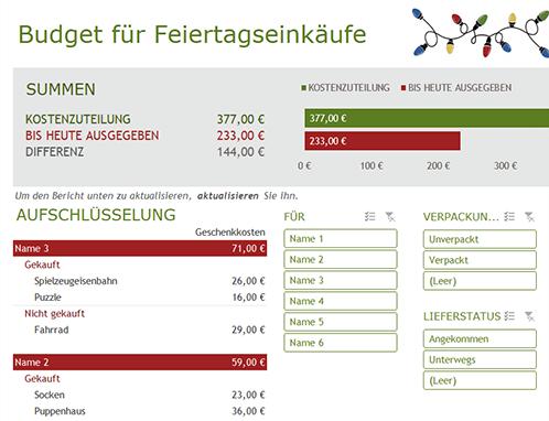 Budget für Feiertagseinkäufe