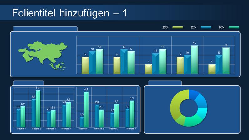 Globales Balken- und Kreisdiagramm-Dashboard