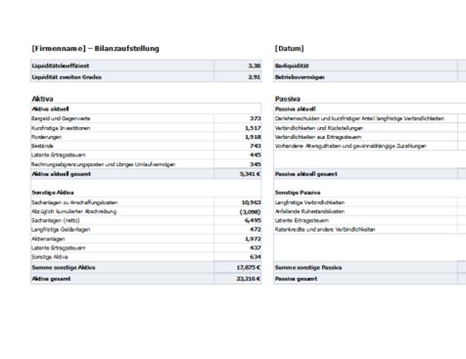 Bilanzaufstellung mit Kapitalquoten und Betriebsvermögen