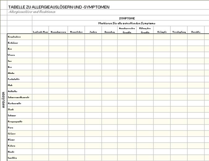 Tabelle zu Allergieauslösern und -symptomen