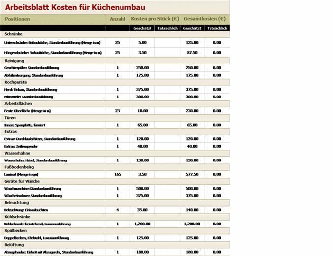 Kostenberechnung für Küchenumbau