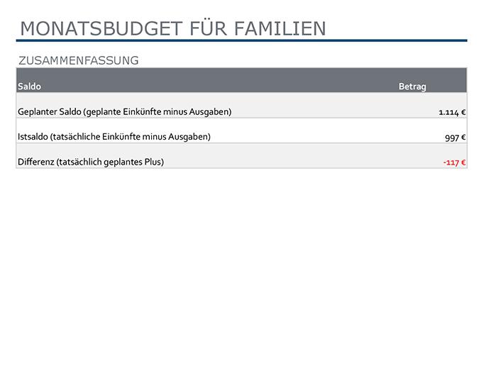 Familien-Monatsbudget