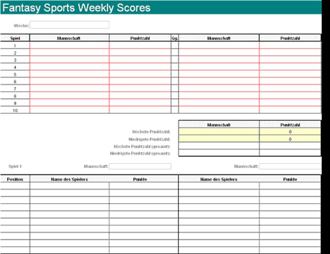 Fantasy Sports-Wochenergebnis
