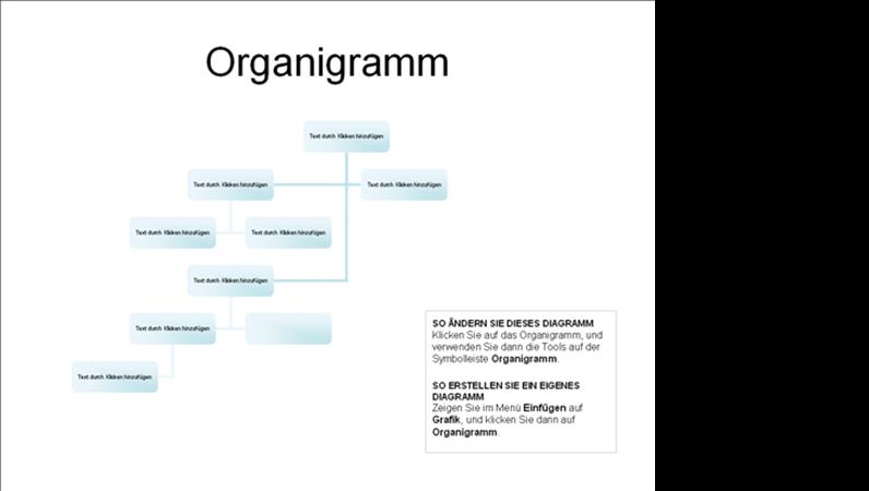 Organigramme complexe
